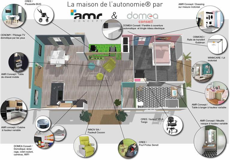 La Maison de l'Autonomie par AMR concept & domeo conseil